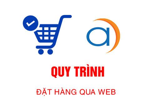 QUY-TRINH-DAT-HANG-QUA-WEB